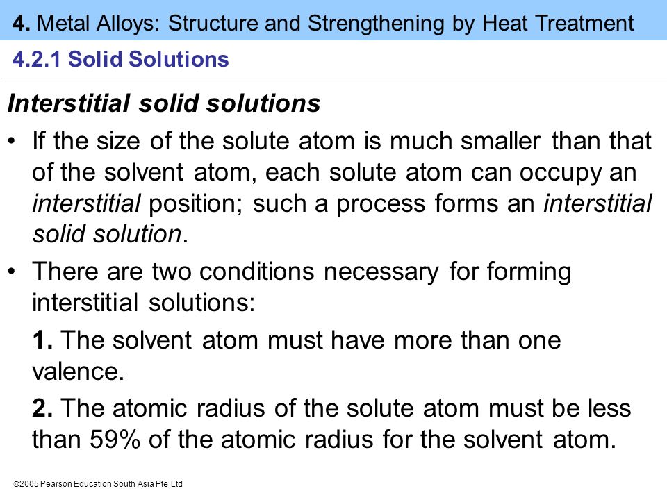 Interstitial solid solutions