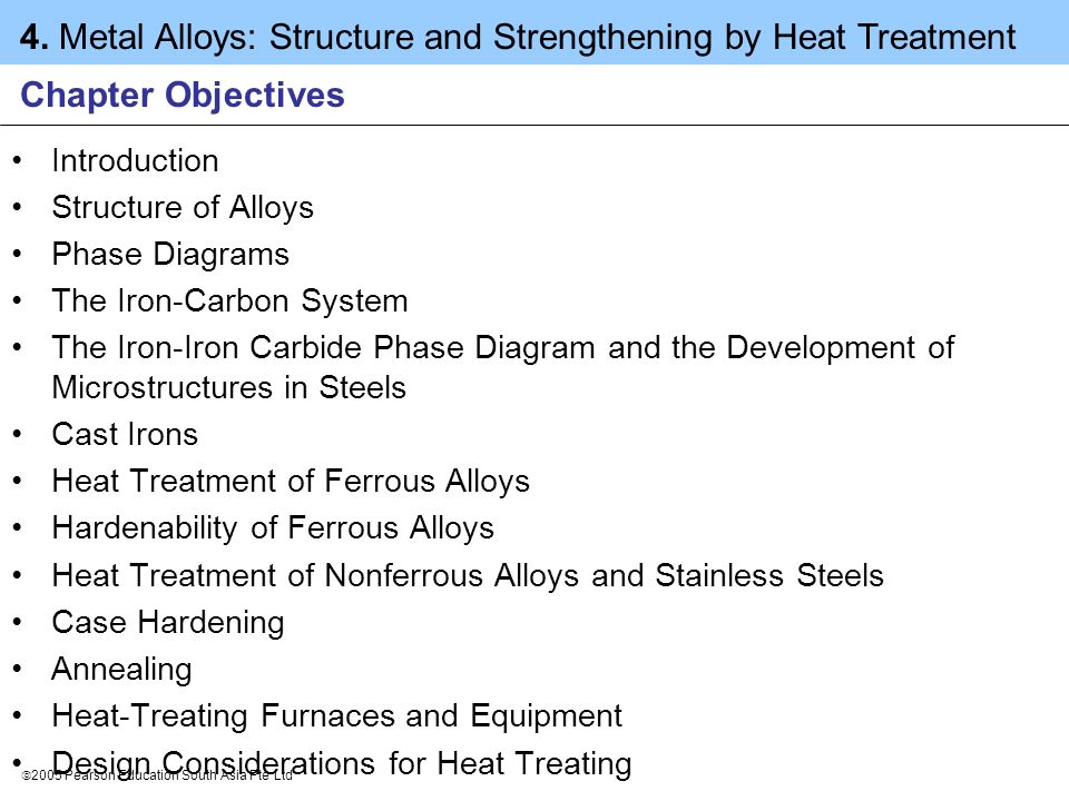 Chapter Objectives Introduction Structure of Alloys Phase Diagrams