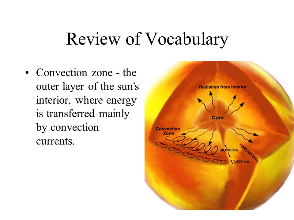 Review of VocabularyConvection zone - the outer layer of the sun s interior, where energy is transferred mainly by convection currents.