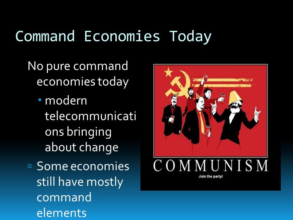 Command Economies Today