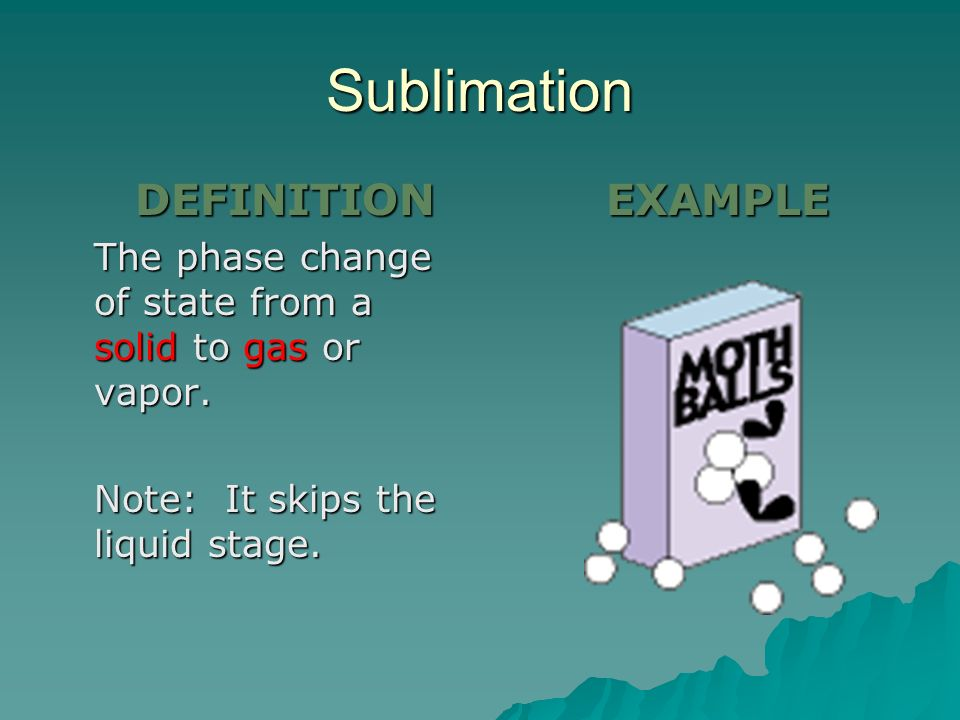 Sublimation DEFINITION