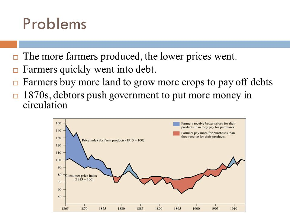 Problems The more farmers produced, the lower prices went.