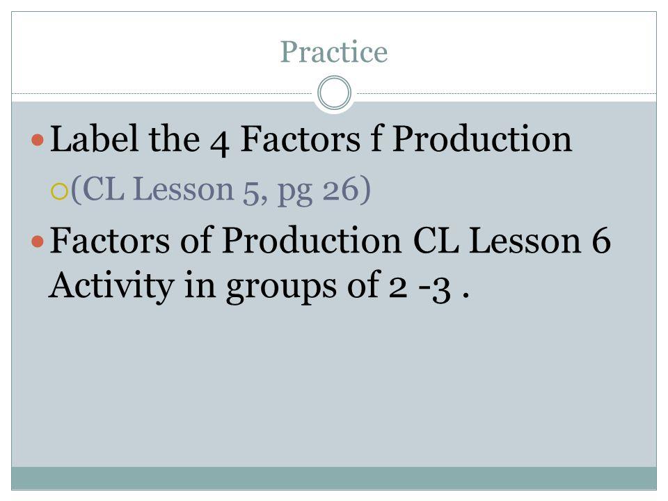 Label the 4 Factors f Production