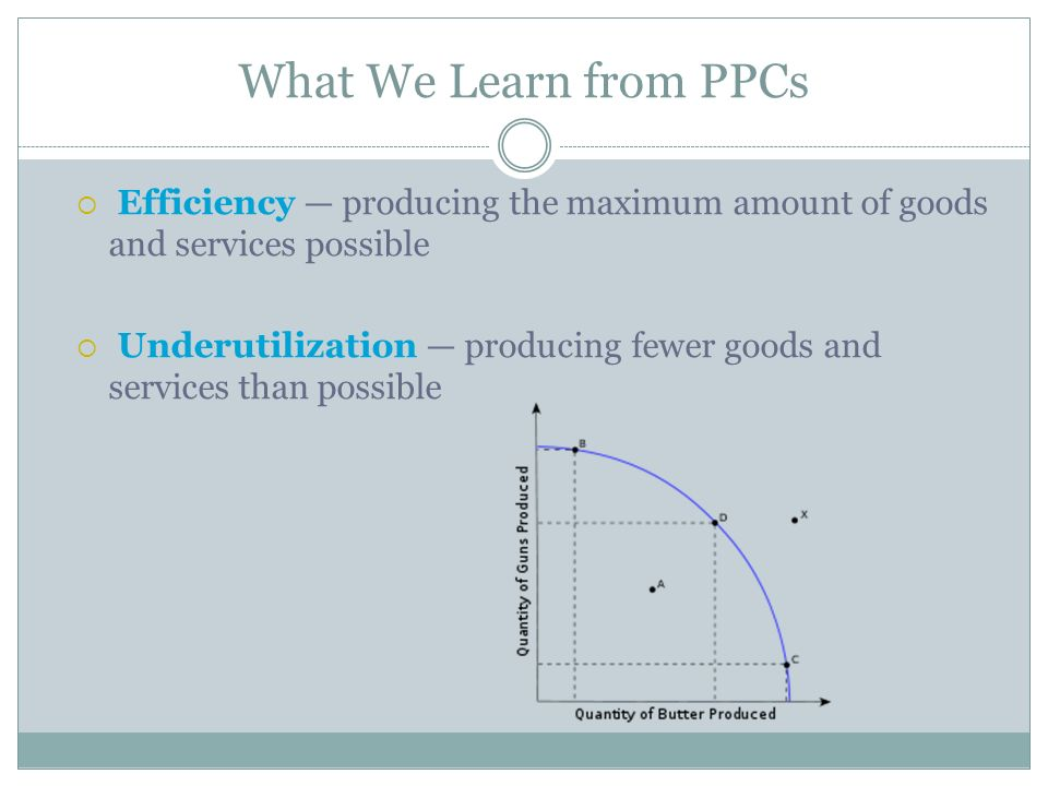 What We Learn from PPCs Efficiency — producing the maximum amount of goods and services possible.