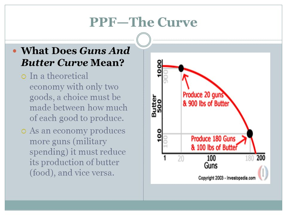 PPF—The Curve What Does Guns And Butter Curve Mean