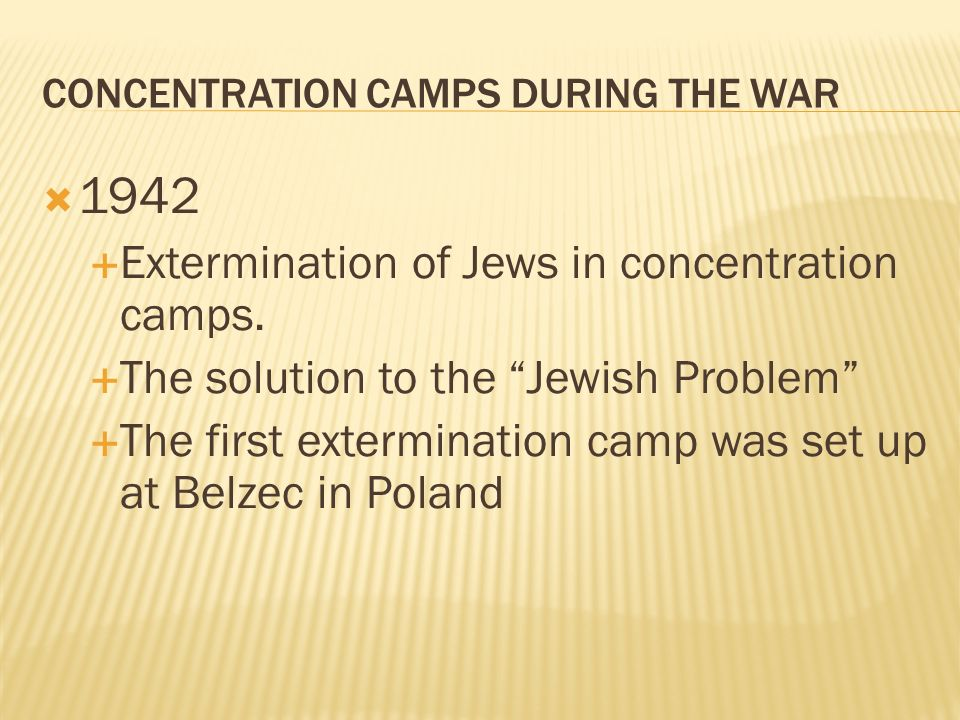 Concentration Camps During the War
