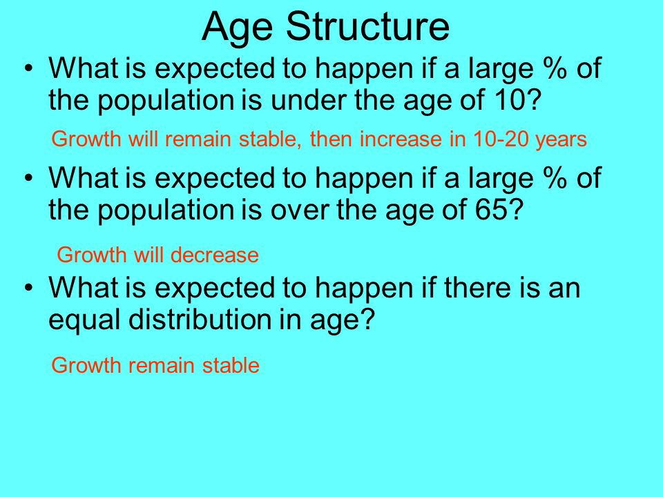 Age Structure What is expected to happen if a large % of the population is under the age of 10