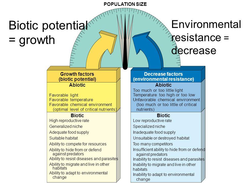 (environmental resistance)