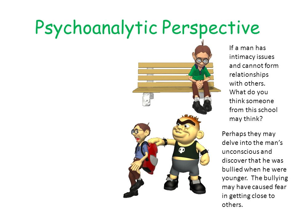 psychoanalytic perspective An analysis of psychoanalytic interpretation in modern psychoanalytic theory may pose a threat to the academic integrity of said evaluations, modern art that makes use of imagery inspired by psychoanalysis isn't necessarily invalidated by the.