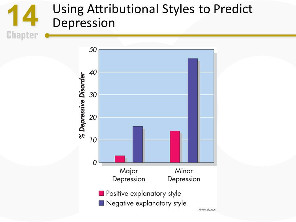 optimistic attributional style Attribution theory - motivational theory looking at how the average person constructs the meaning of an event based on his attributional style: optimistic.