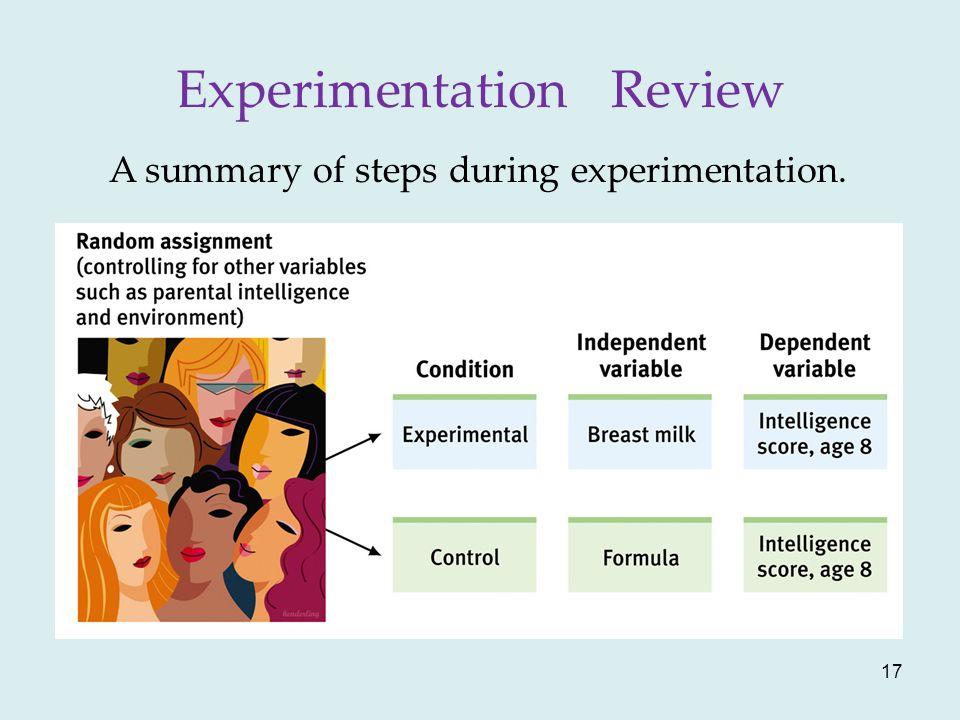 Experimentation Review