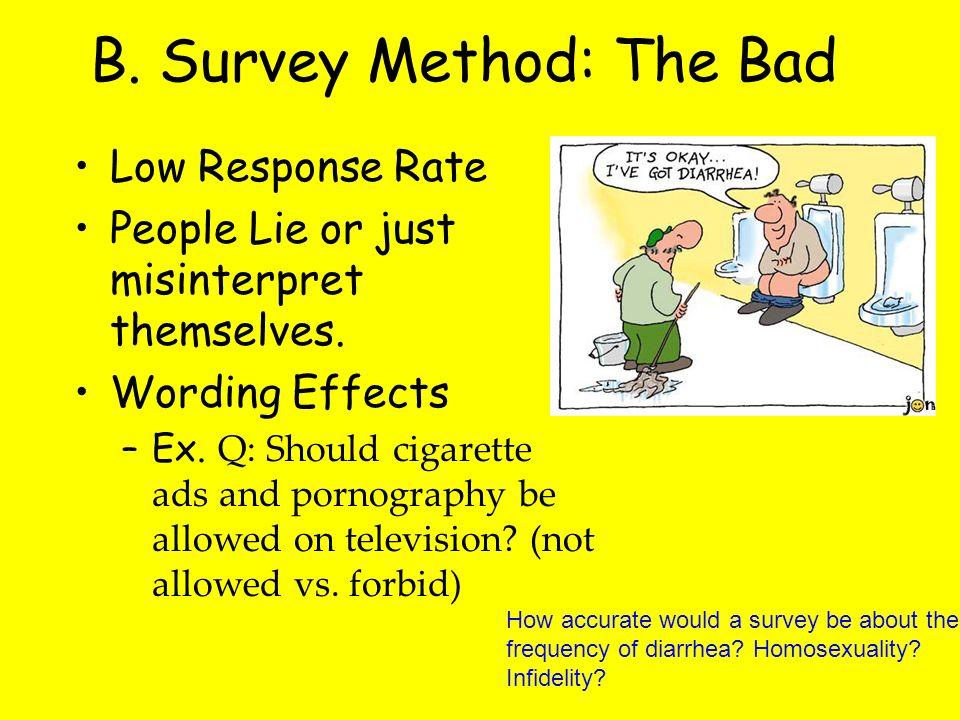 B. Survey Method: The Bad