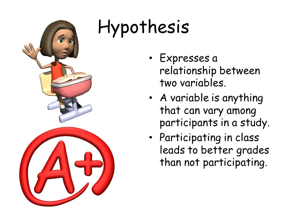 Hypothesis Expresses a relationship between two variables.