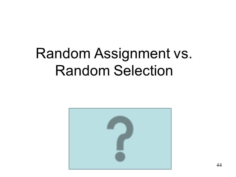Random Assignment vs. Random Selection