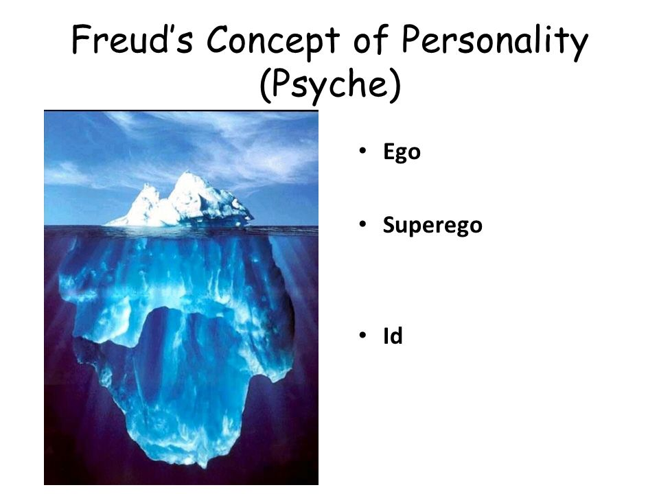Freud's Concept of Personality (Psyche)