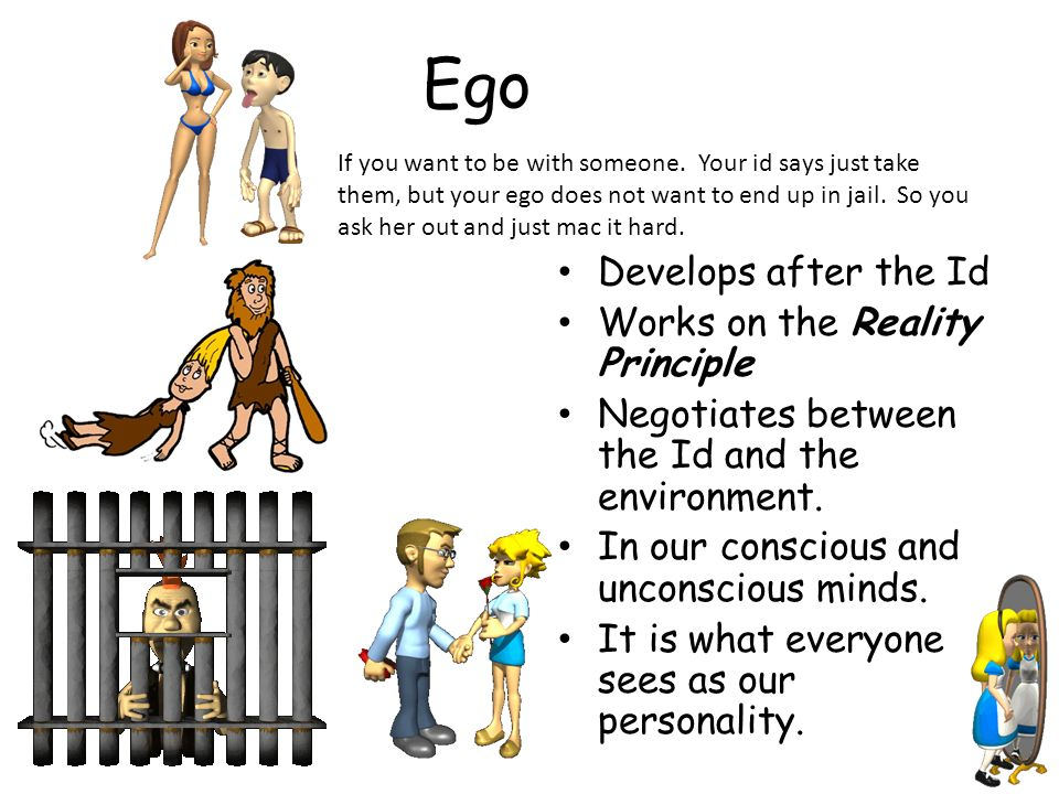 Ego Develops after the Id Works on the Reality Principle