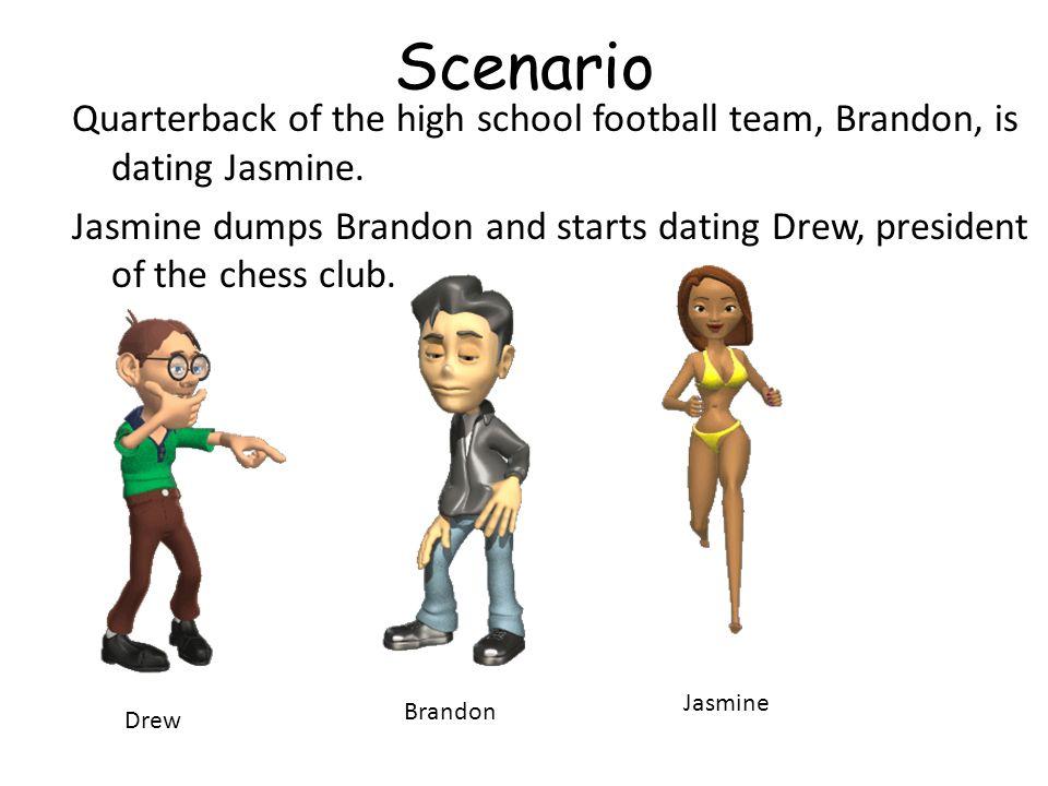 Scenario