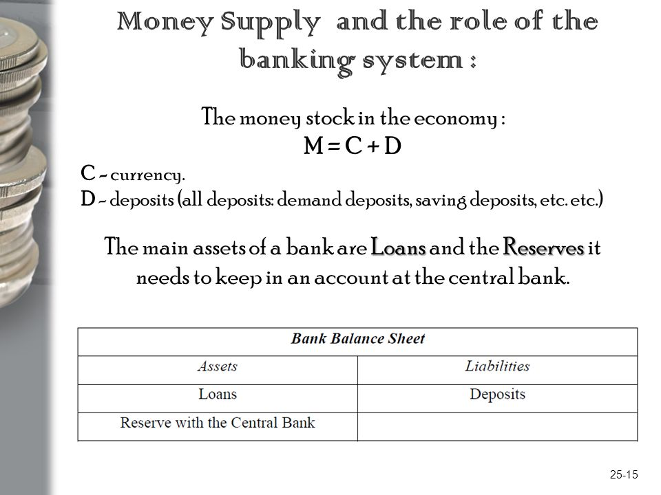 money and the banking system The money multiplier is then multiplied by the change in excess reserves to determine the total amount of m1 money supply created in the banking system using the money multiplier for the example in this text.