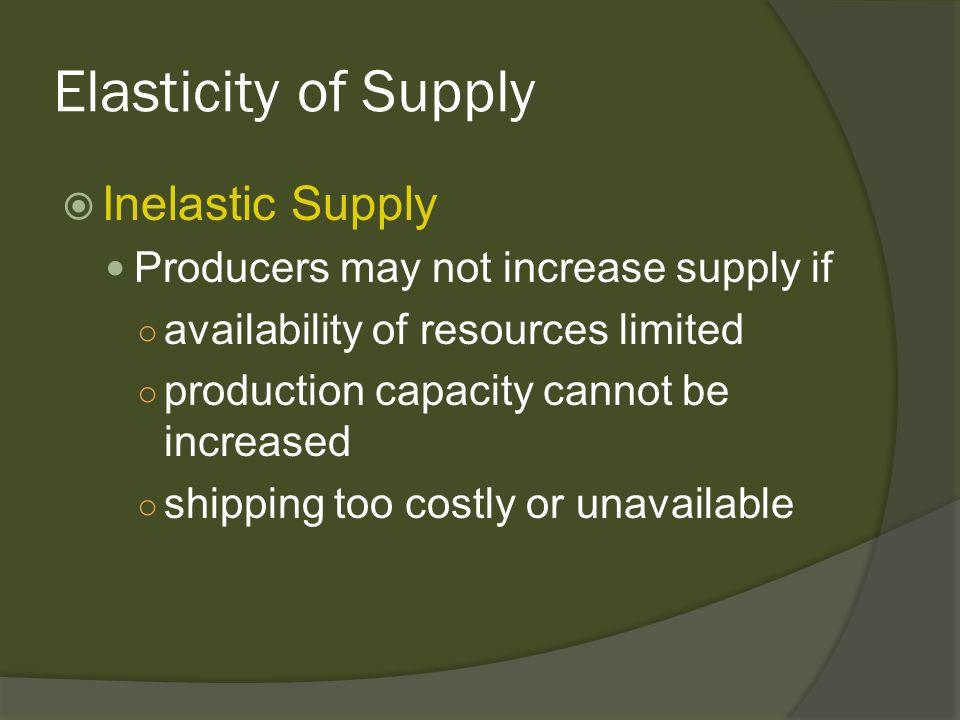Elasticity of Supply Inelastic Supply