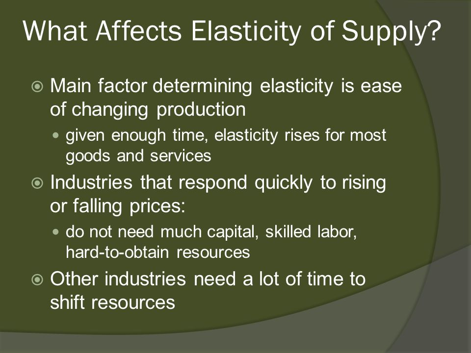 What Affects Elasticity of Supply
