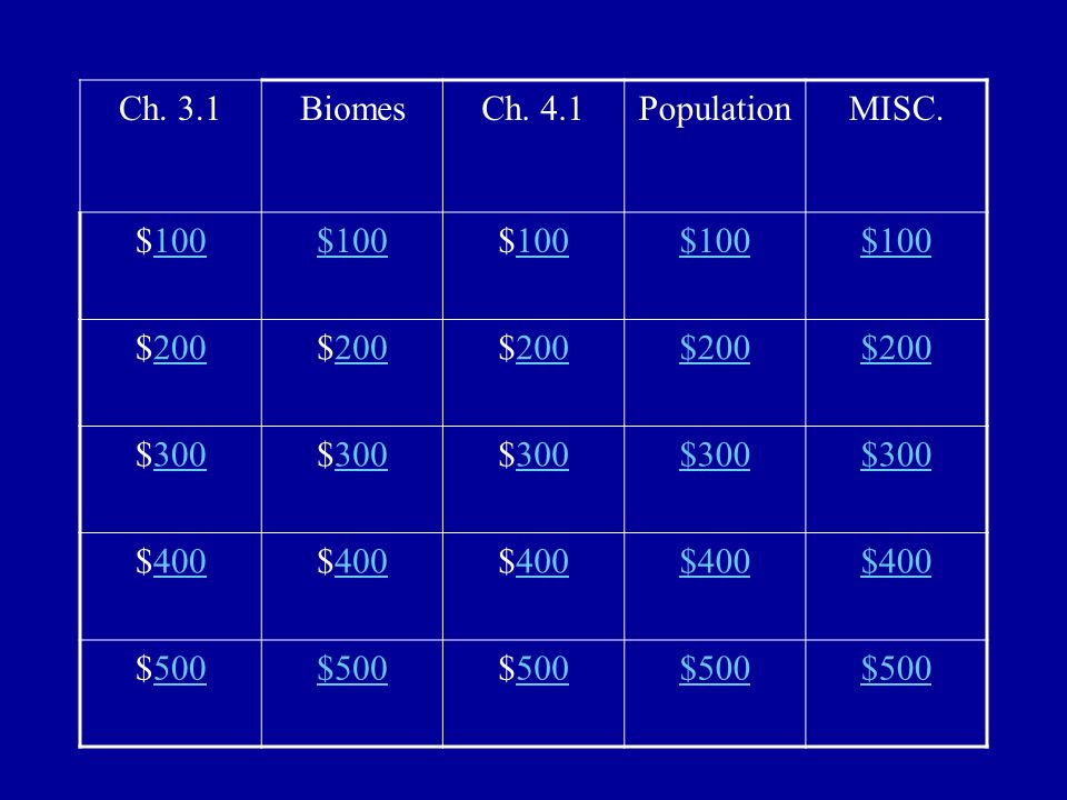 Ch. 3.1 Biomes Ch. 4.1 Population MISC. $100 $200 $300 $400 $500