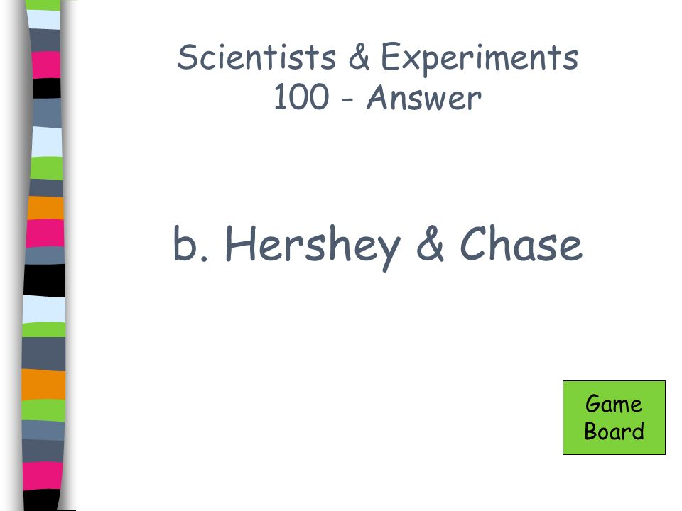 Scientists & Experiments 100 - Answer