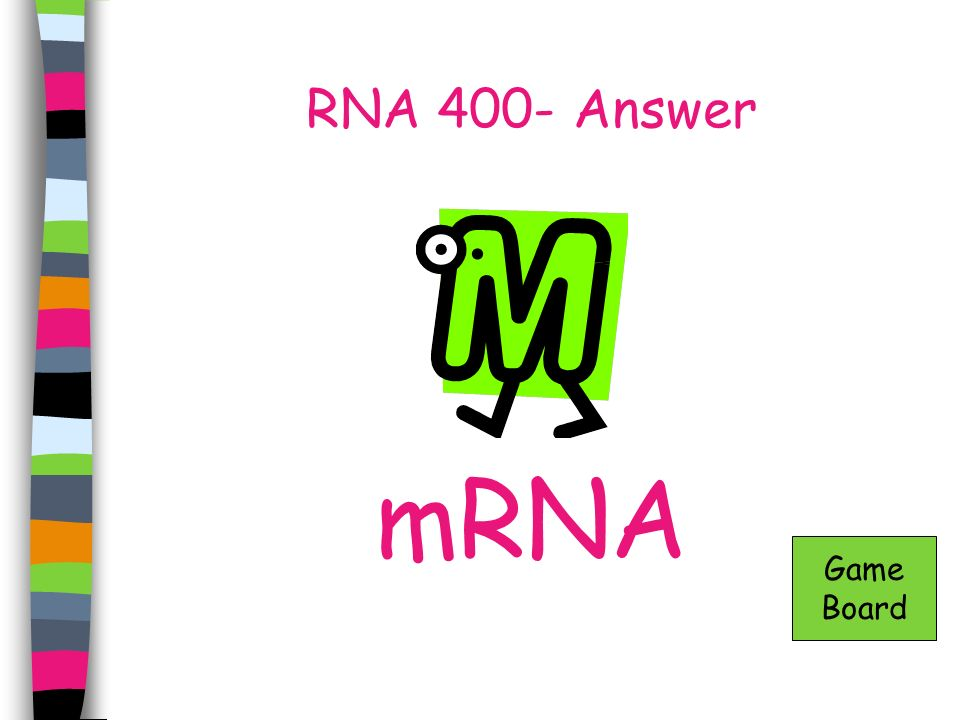 RNA 400- Answer mRNA Game Board