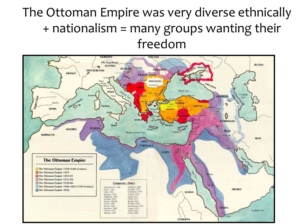 The Ottoman Empire was very diverse ethnically + nationalism = many groups wanting their freedom
