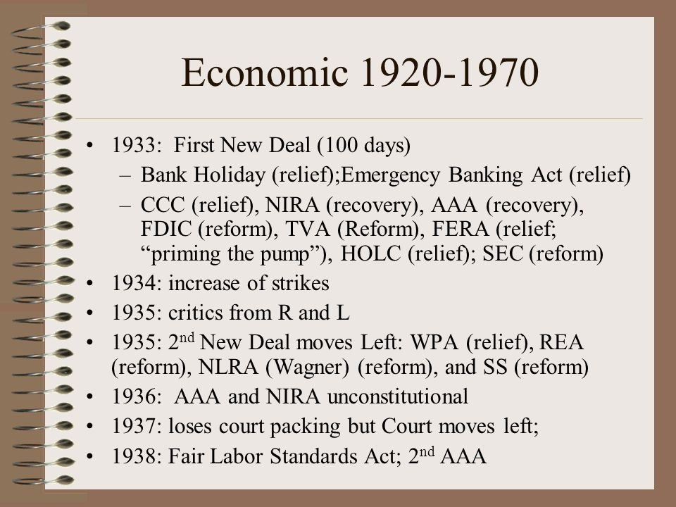 Economic 1920-1970 1933: First New Deal (100 days)