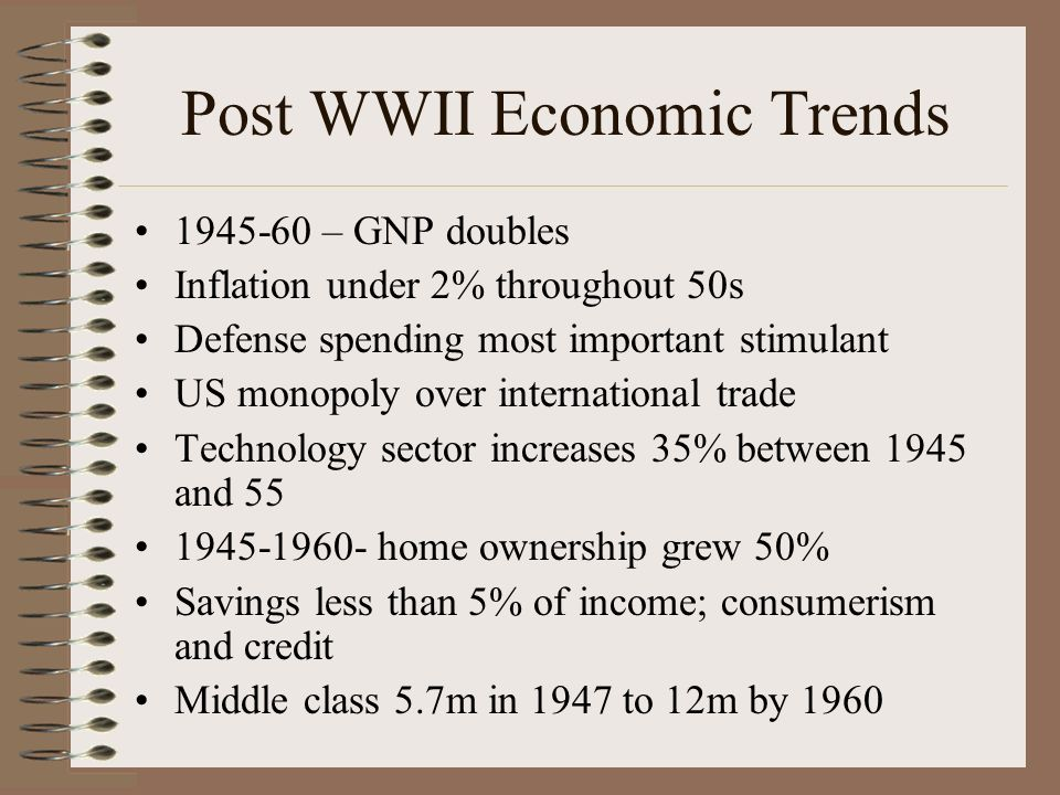Post WWII Economic Trends