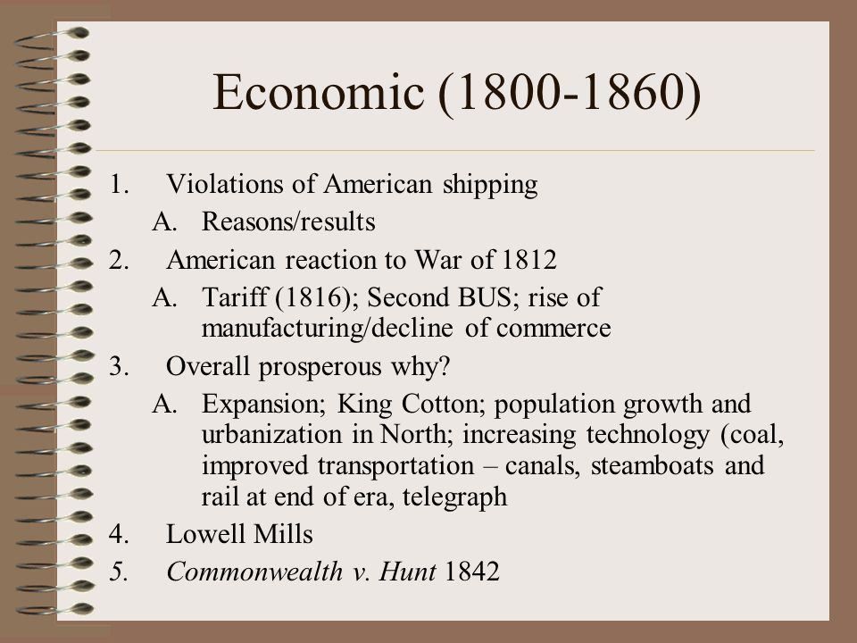 Economic (1800-1860) Violations of American shipping Reasons/results