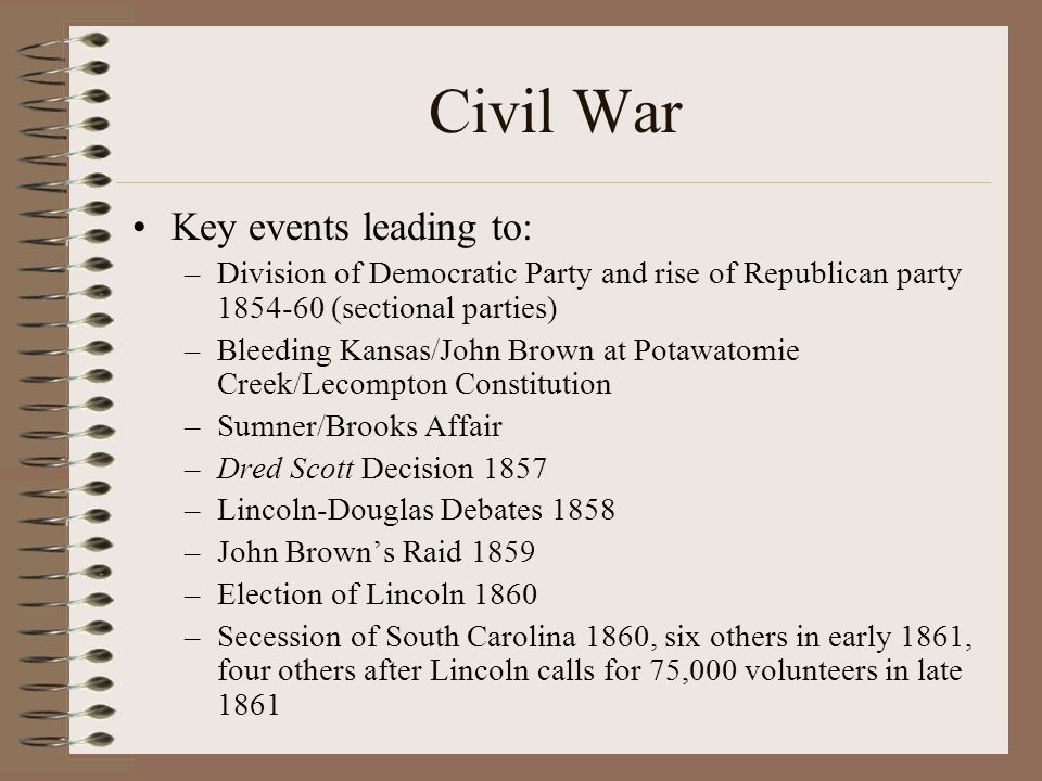 Civil War Key events leading to: