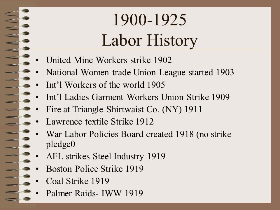 1900-1925 Labor History United Mine Workers strike 1902