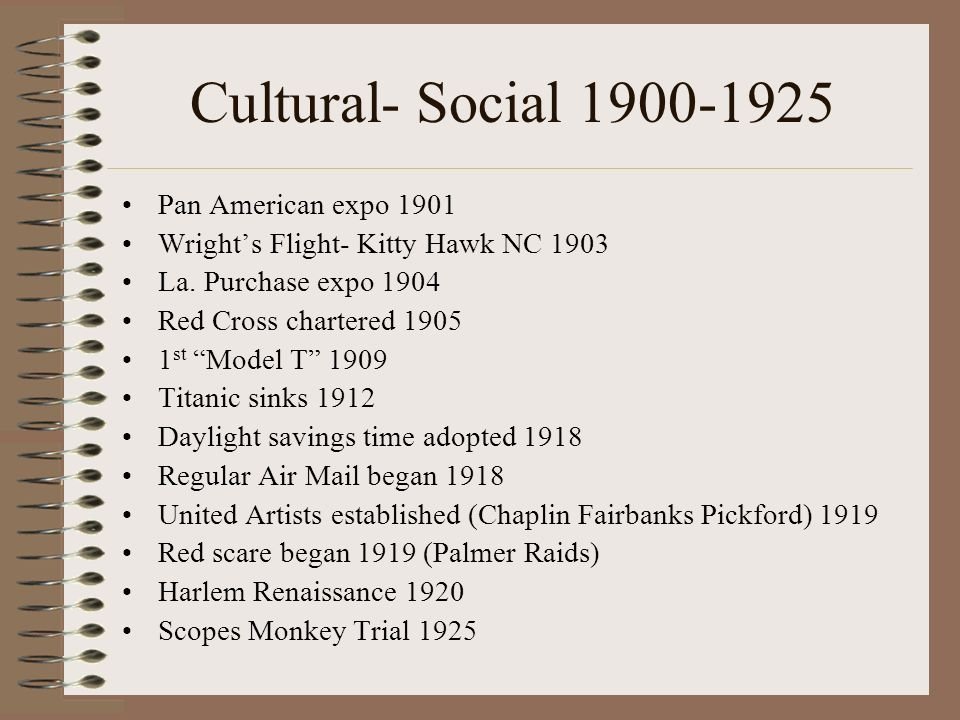 Cultural- Social 1900-1925 Pan American expo 1901