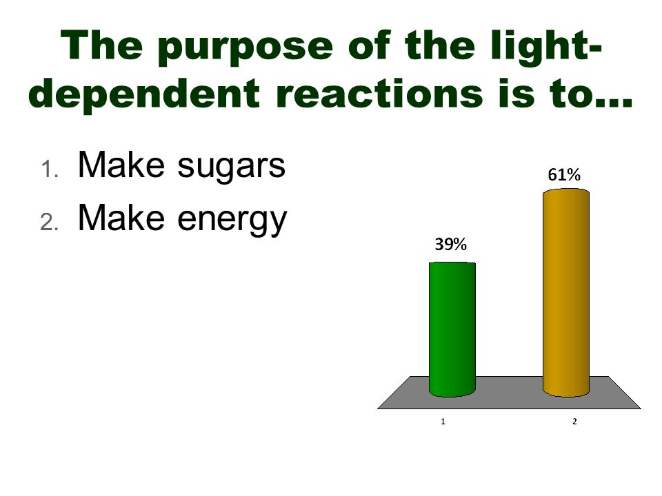 The purpose of the light-dependent reactions is to…