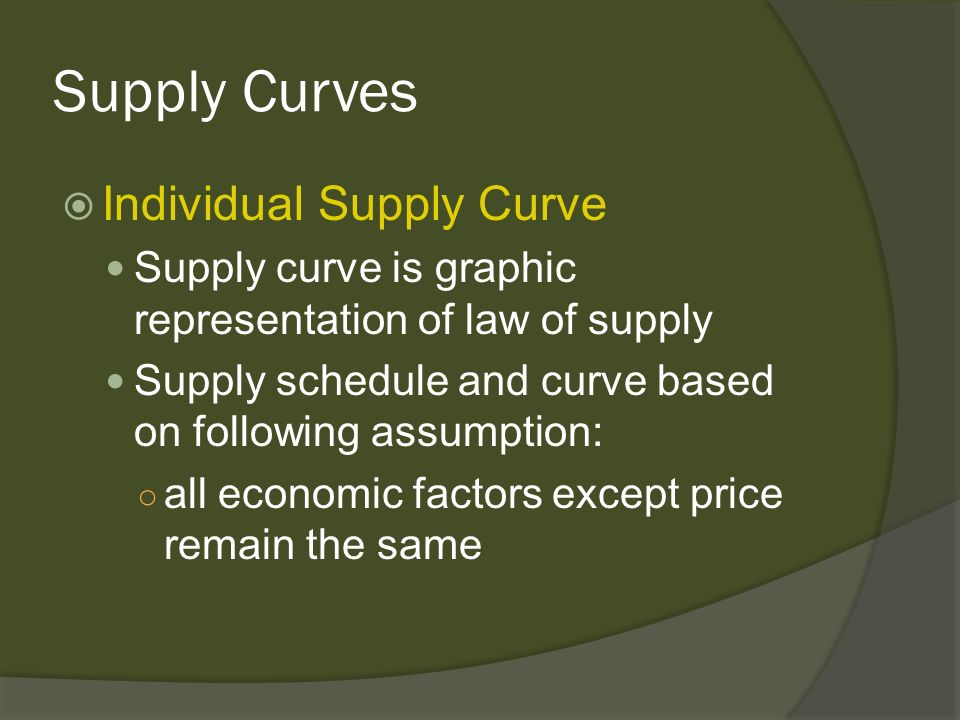 Supply Curves Individual Supply Curve