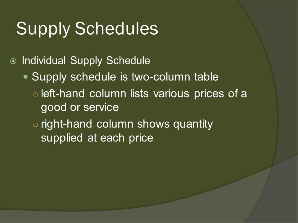Supply Schedules Supply schedule is two-column table