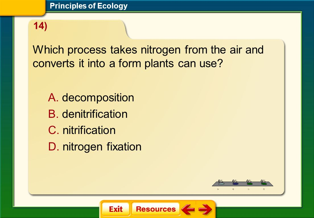 Principles of Ecology 14) Which process takes nitrogen from the air and converts it into a form plants can use