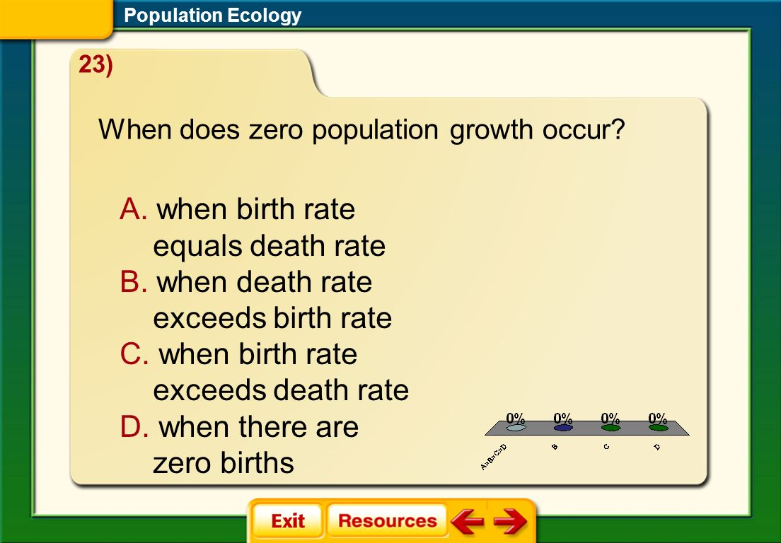 when birth rate equals death rate when death rate exceeds birth rate