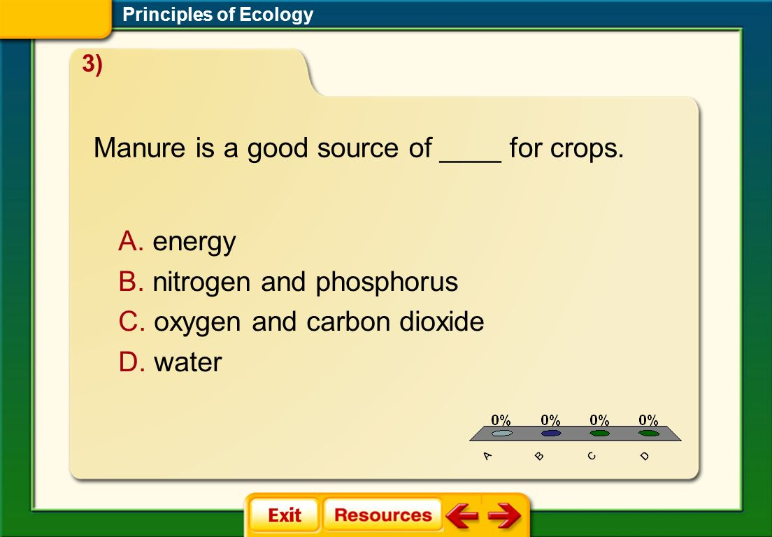 Manure is a good source of ____ for crops.