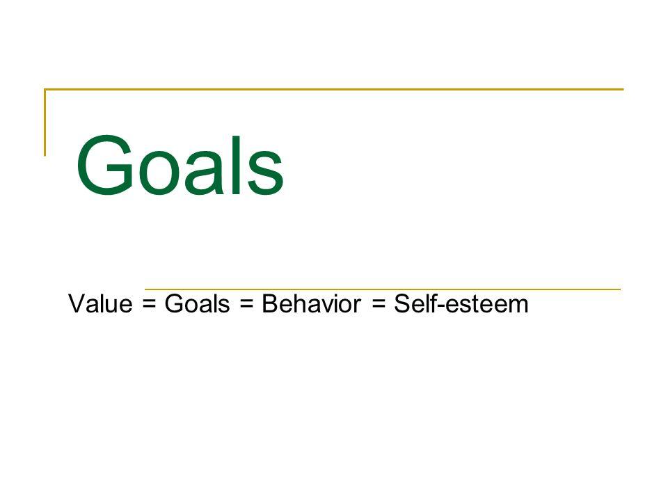 Value = Goals = Behavior = Self-esteem
