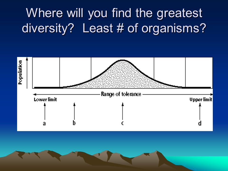 Where will you find the greatest diversity Least # of organisms