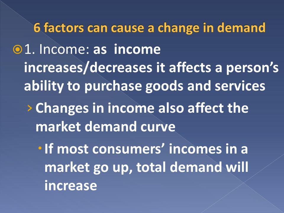 6 factors can cause a change in demand