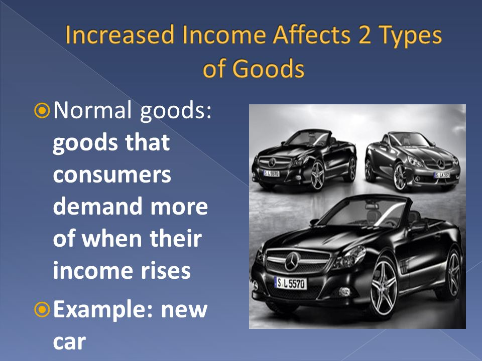 Increased Income Affects 2 Types of Goods