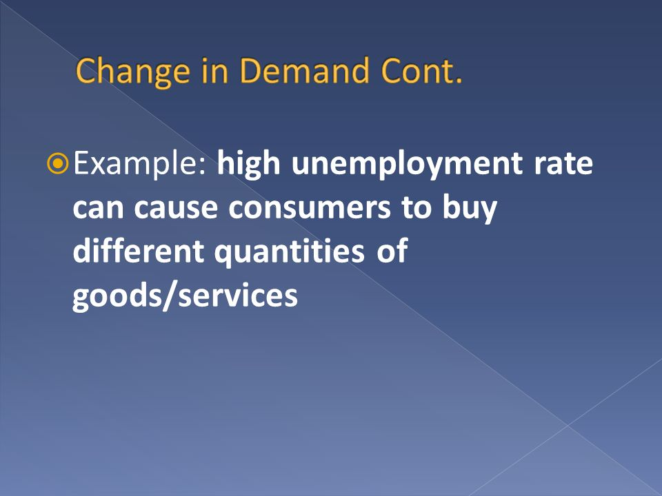 Change in Demand Cont.