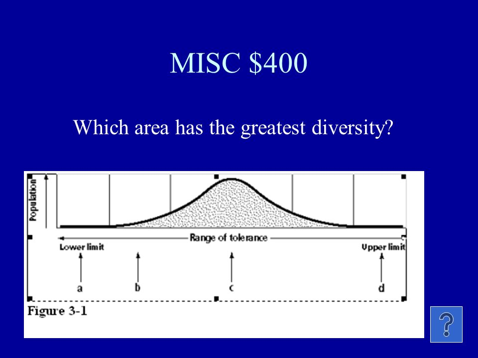 MISC $400 Which area has the greatest diversity