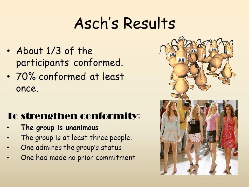 Asch's Results About 1/3 of the participants conformed.