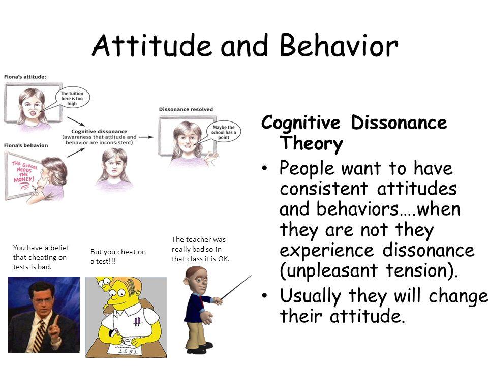 Attitude and Behavior Cognitive Dissonance Theory