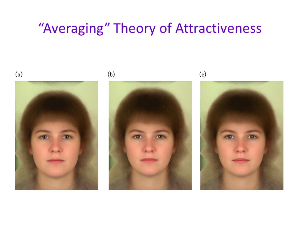 Averaging Theory of Attractiveness