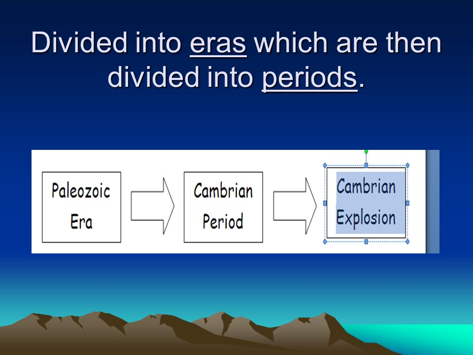 Divided into eras which are then divided into periods.